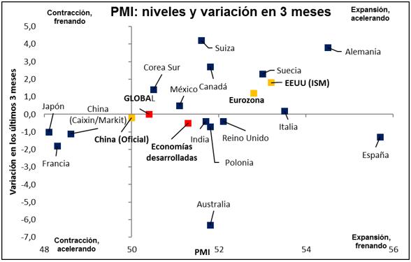 macroeconomia 02