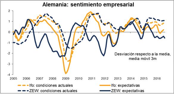 macroeconomia_08