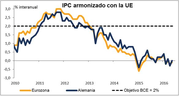 macroeconomia_09