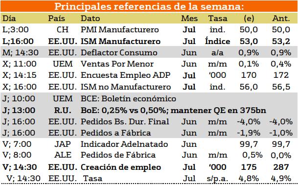 macroeconomia_01