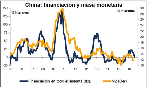 macroeconomia_06
