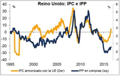 datos-de-inflacion