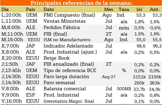 macroeconomia 03