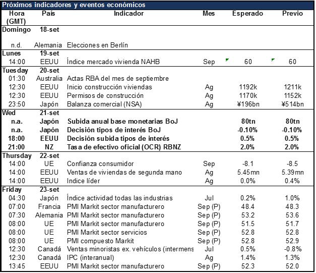 trading-macro