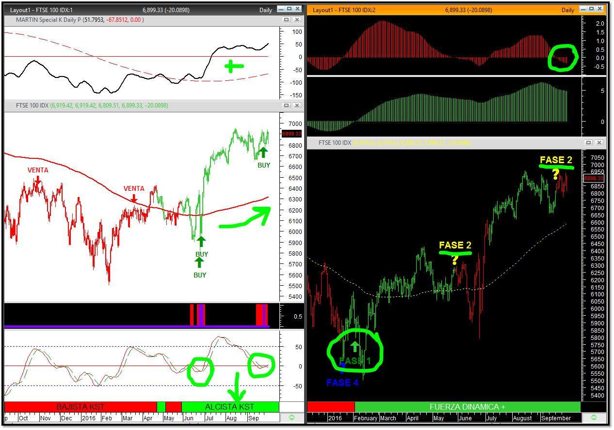 trading-inglaterra