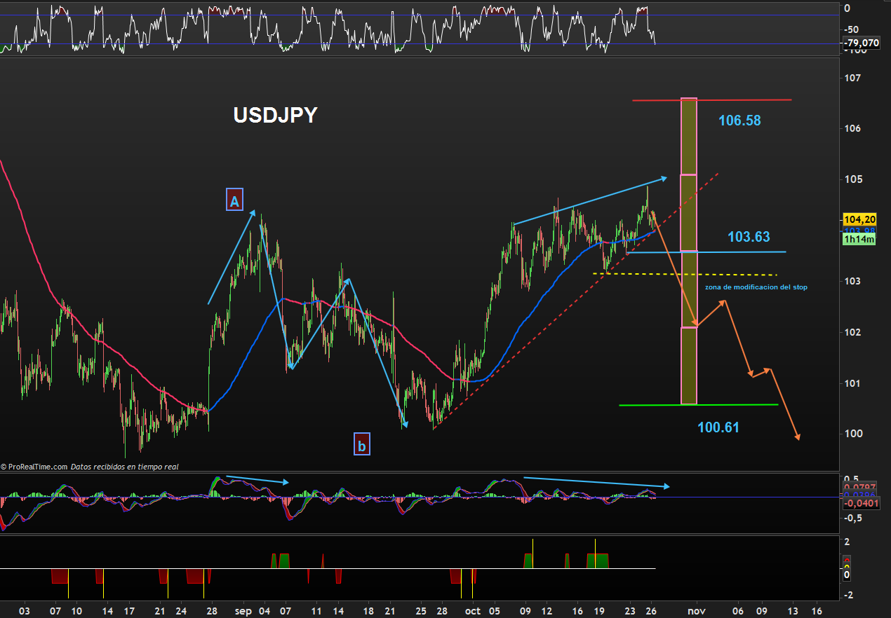 trading-usdjpy