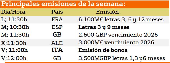 emisiones-de-renta-fija