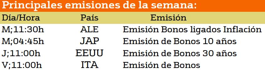 emisiones-e-deuda