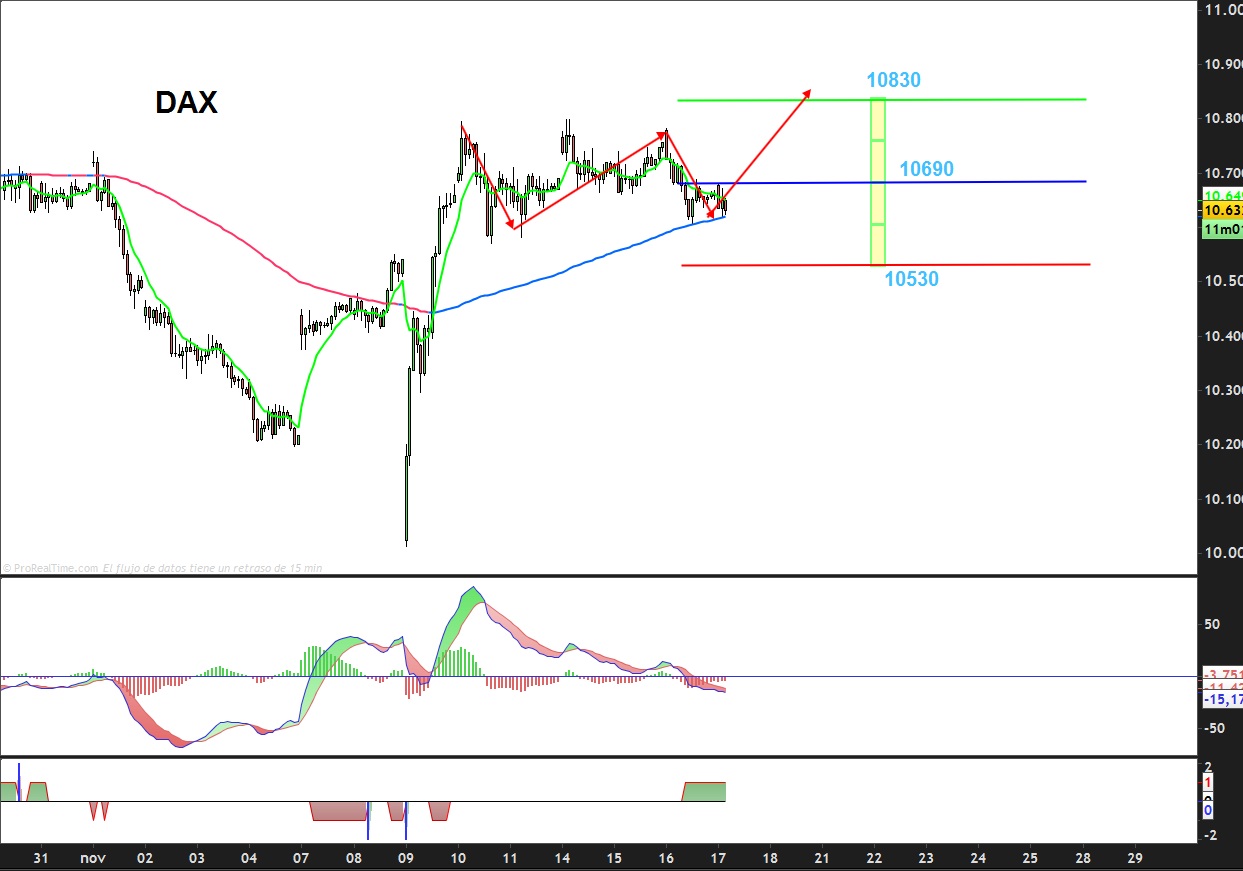 trading-dax-17