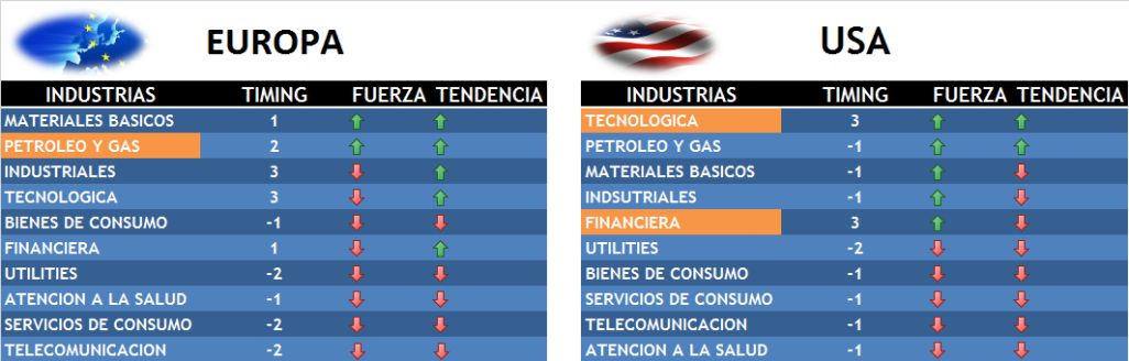 trading-hombre-colgado