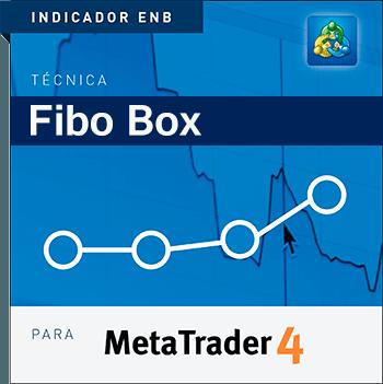 fibo box