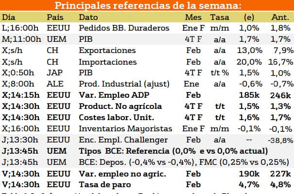 informe_macroeconomia_02