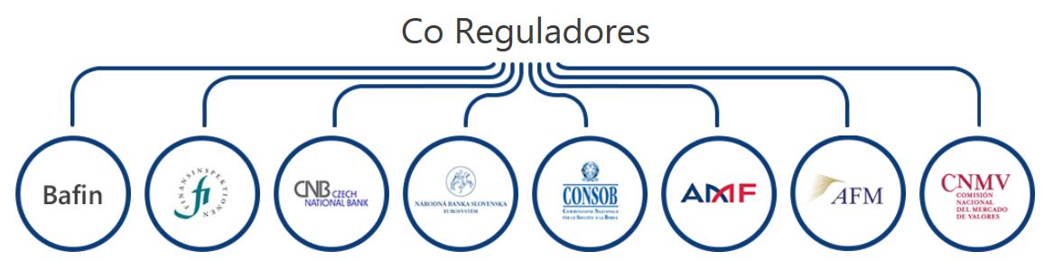 reguladores gkfx