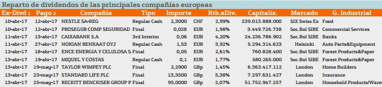 informe_macroeconomia_05