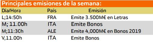 ENTRADAS DE CAPITAL EN LAS BOLSAS. DATOS DE INTERÉS 26/06/2017