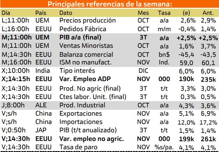 informe_macroeconomia_02.png