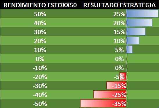 RESULTADO-ESTRATEGIA.png