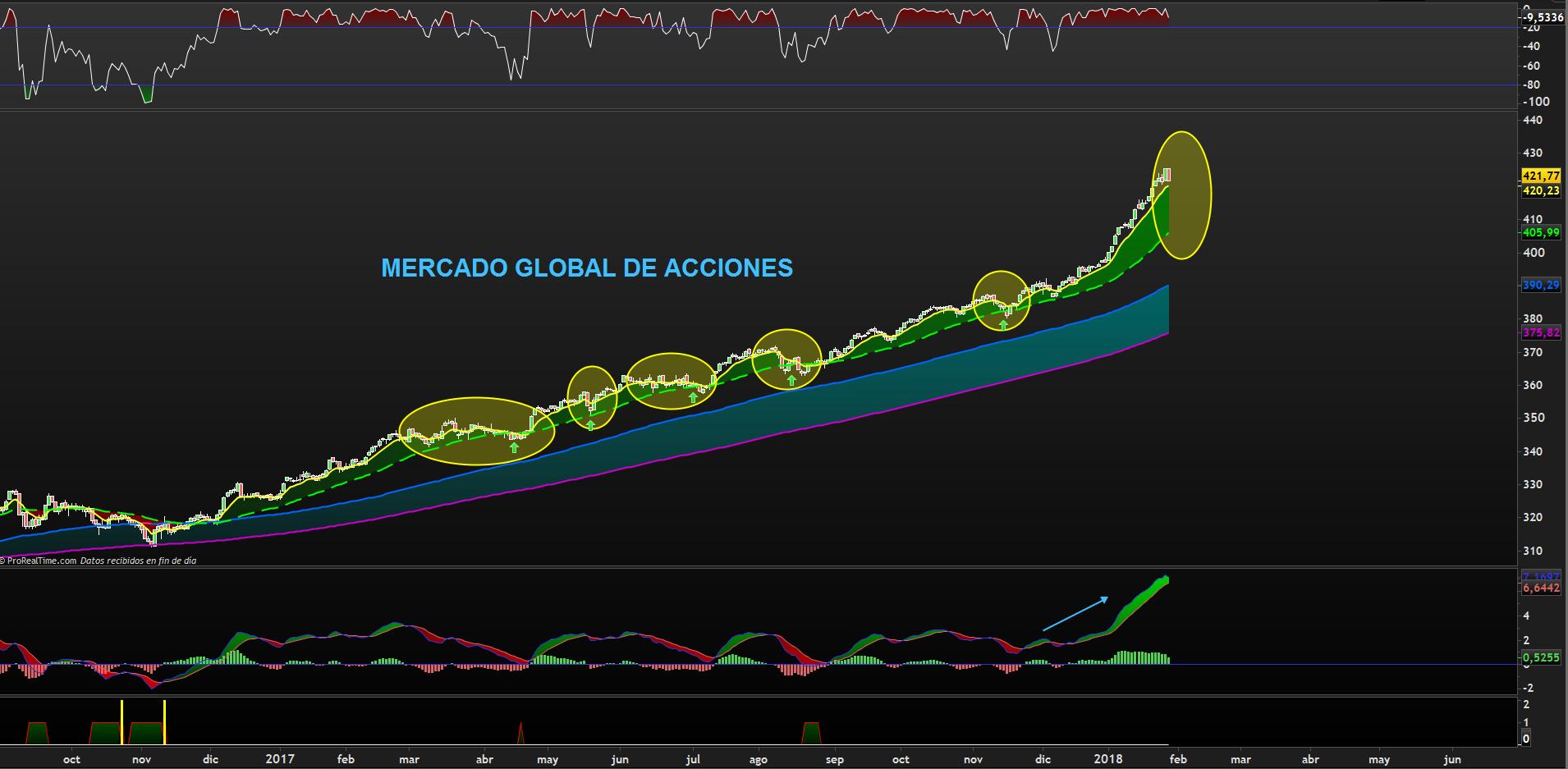 mercado-global.png