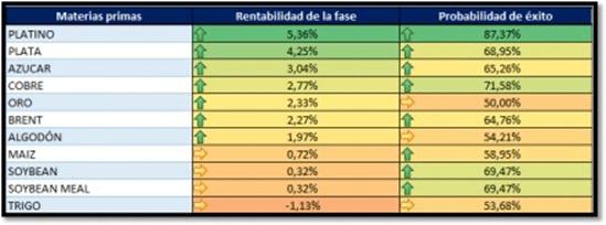 rentabilidad-enero.png