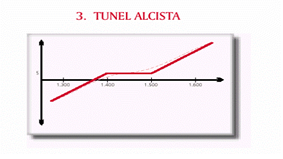 tunel-alcista.png