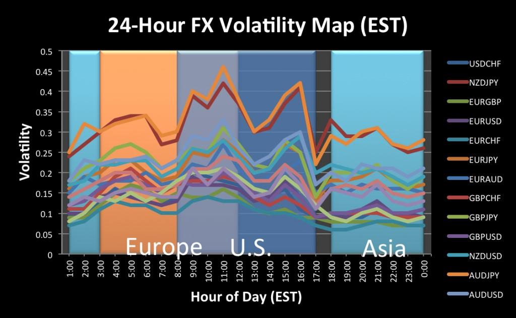 Hora de cierre de mercado forex