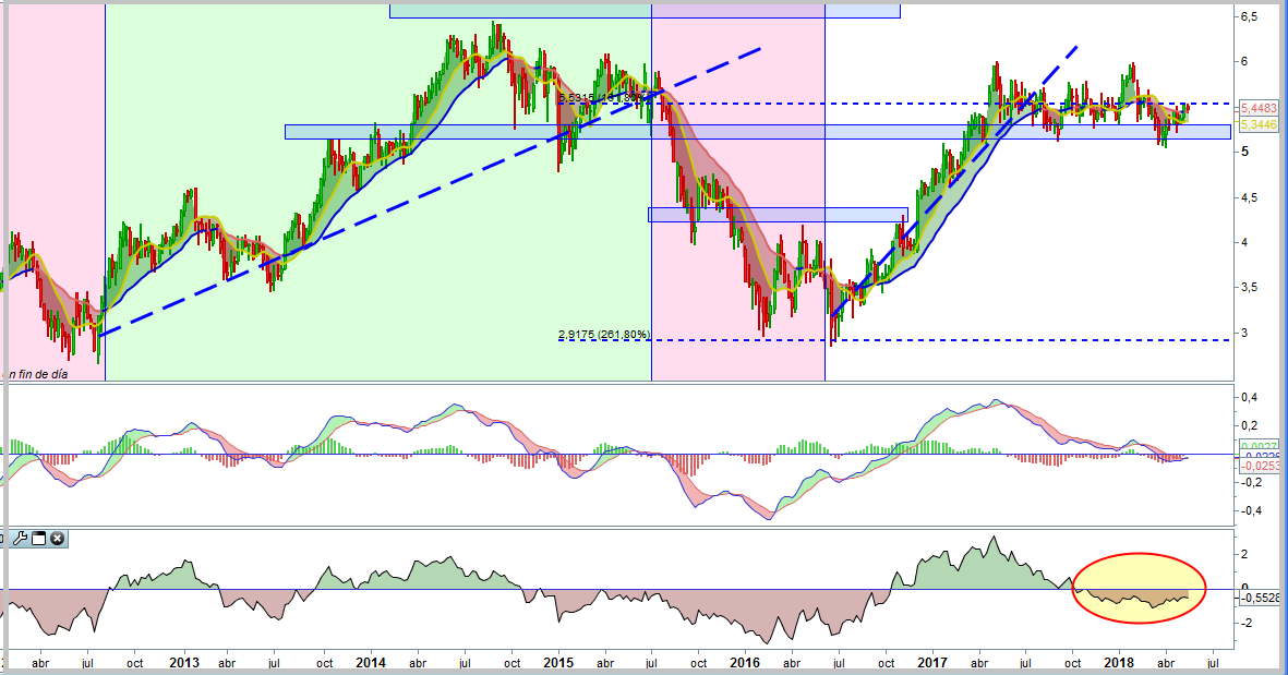 trading-en-europa-11.png
