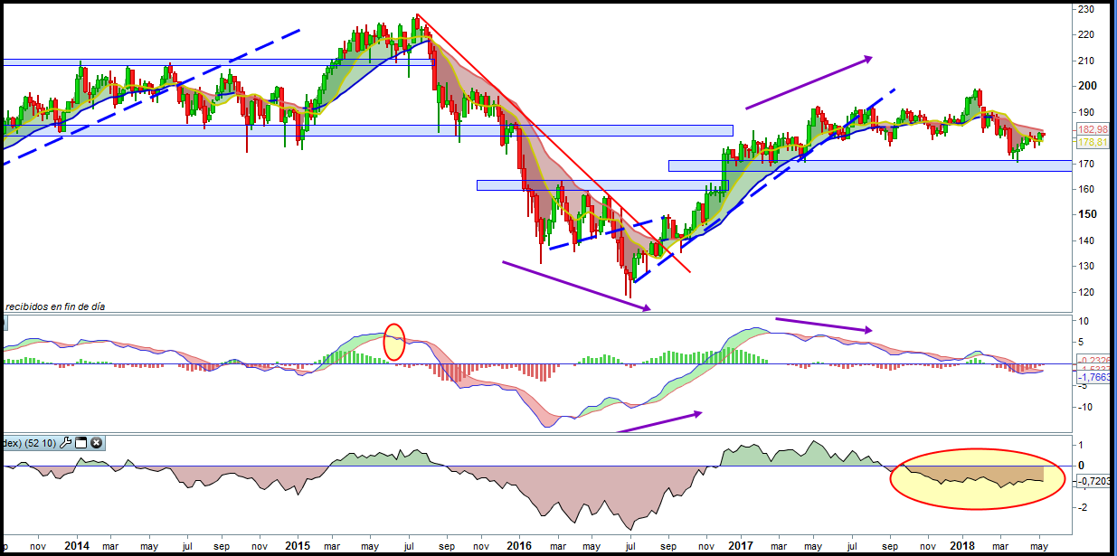 trading-en-europa-6.png