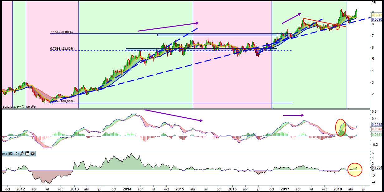 trading-en-europa-8.png