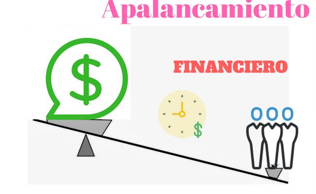 Qué es el apalancamieto financiero