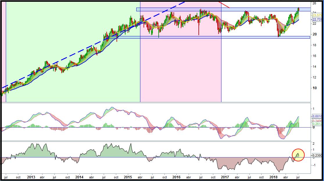 trading-enagas.png
