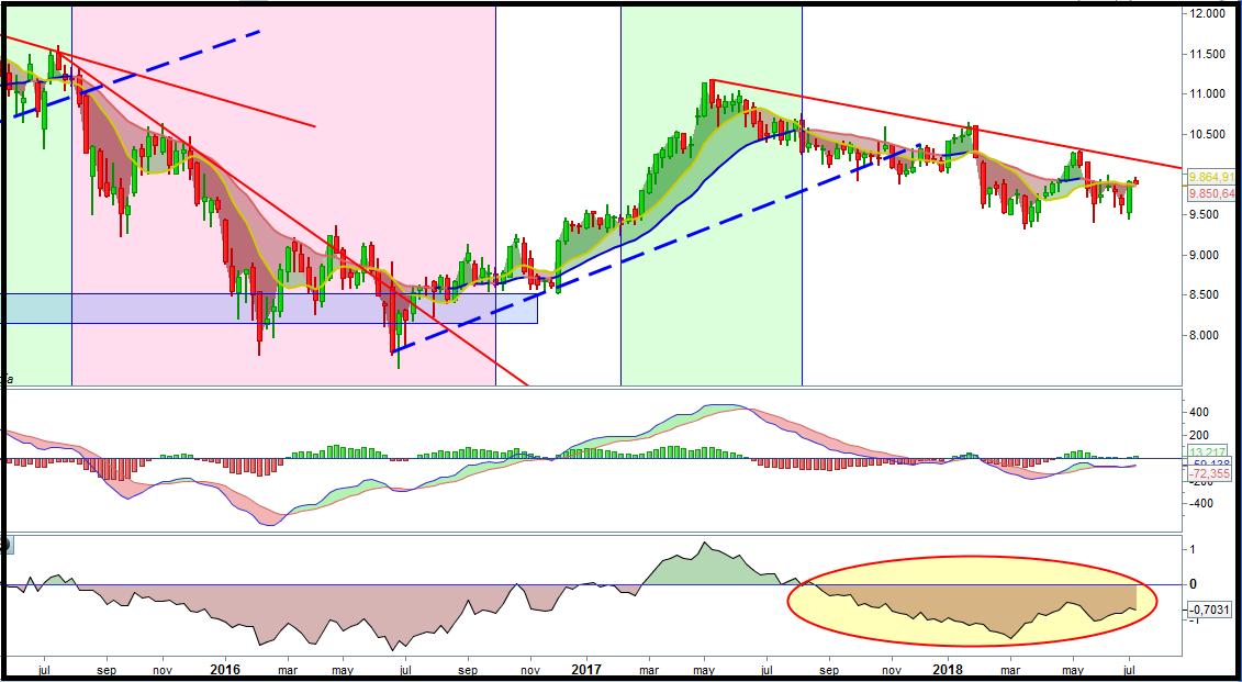 trading-espa%C3%B1a-1.png