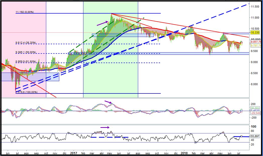 trading-espa%C3%B1a-2.png