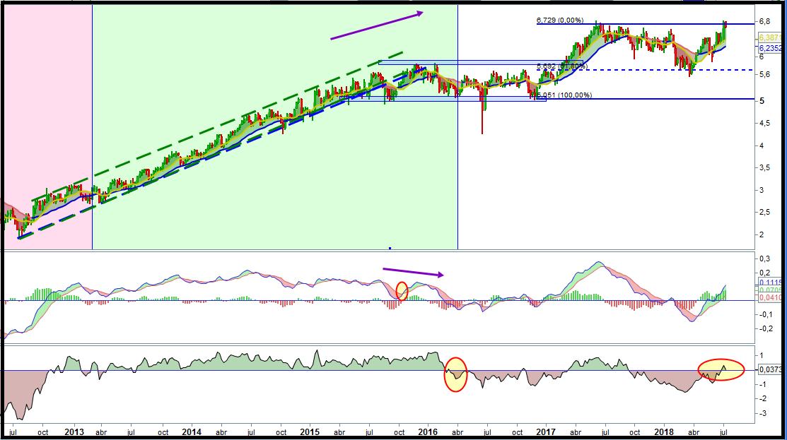 trading-iberdrola.png