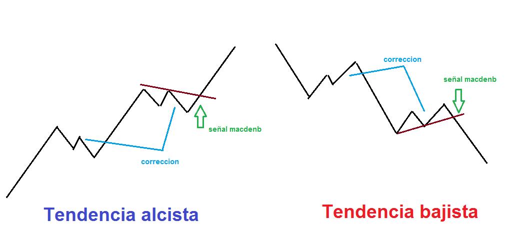 macdenb.png