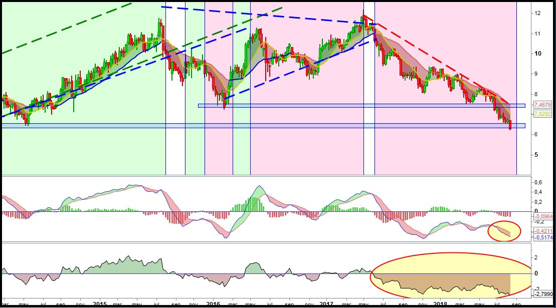 trading-mediaset-1.png