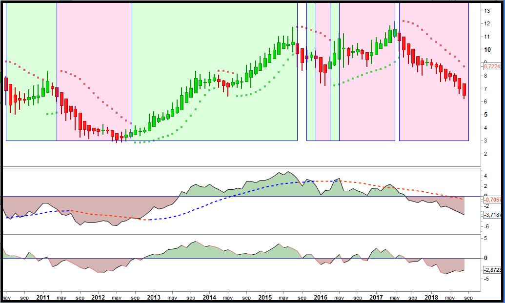 trading-mediaset.png