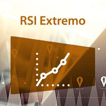 rsi extremo