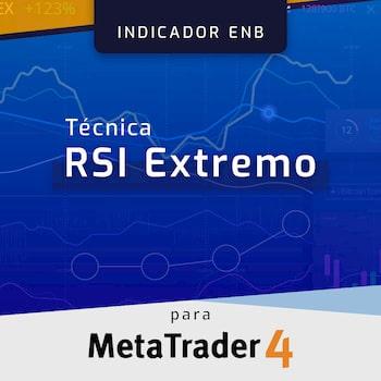 Técnica RSI extremo