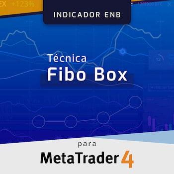 Técnica Fibo Box