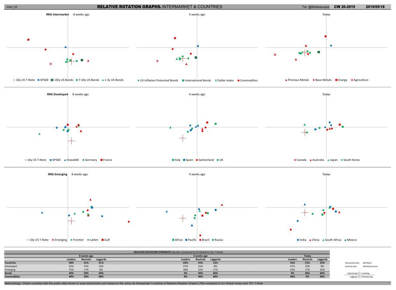 b23196775778 Informes bursatiles indicadores bolsa