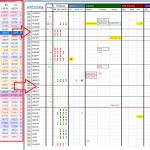 multiscreener observador de mercado