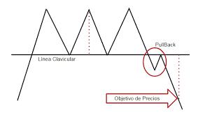 Figura triple techo