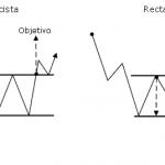 Figura rectángulo