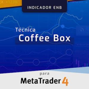 Técnica Coffee Box Metatrader 4