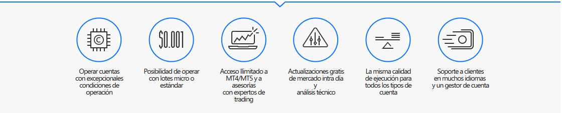 tipos de cuenta de trading