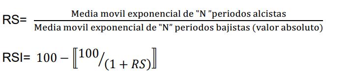 formula rsi