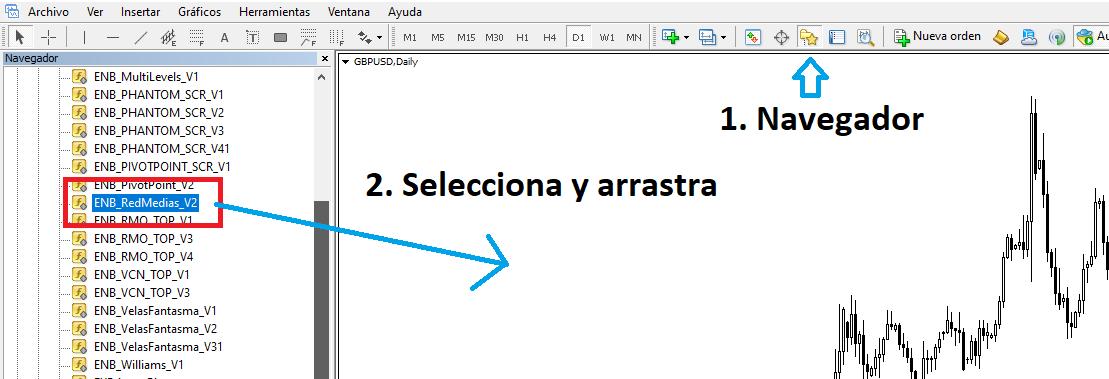 como insertar el indicador en metatrader 4